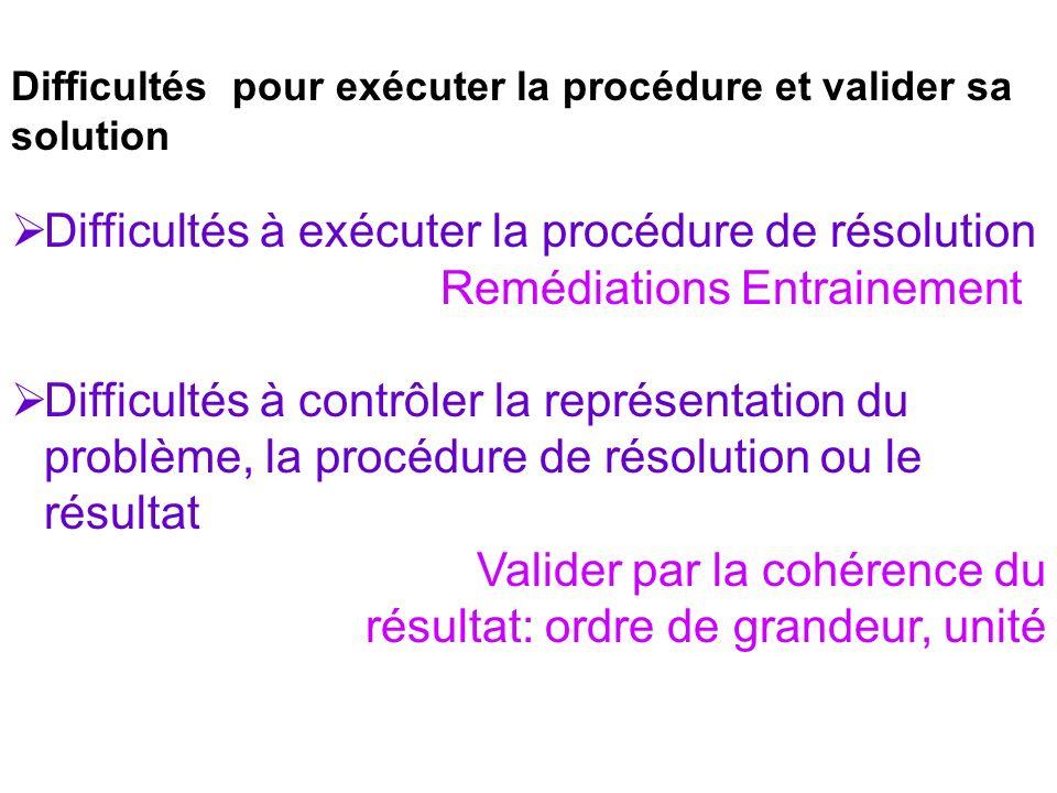 Difficultés pour exécuter la procédure et valider sa solution Difficultés à exécuter la procédure de résolution Remédiations Entrainement Difficultés
