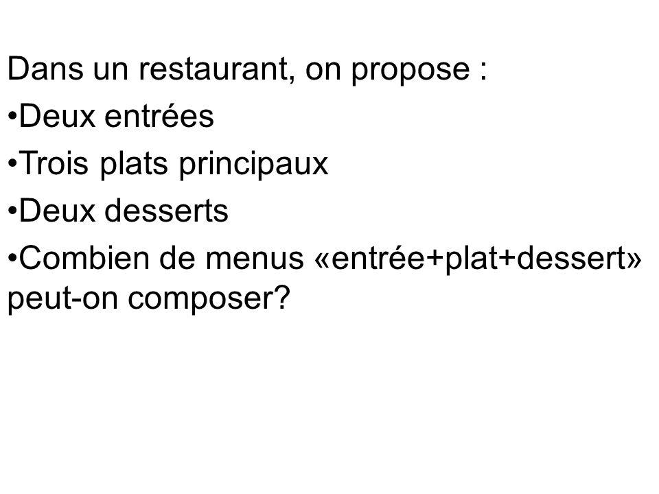 Dans un restaurant, on propose : Deux entrées Trois plats principaux Deux desserts Combien de menus «entrée+plat+dessert» peut-on composer?