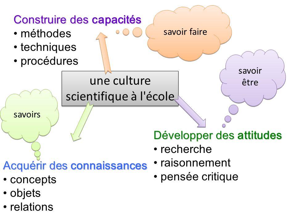 une culture scientifique à l'école une culture scientifique à l'école Acquérir des connaissances concepts objets relations Développer des attitudes re