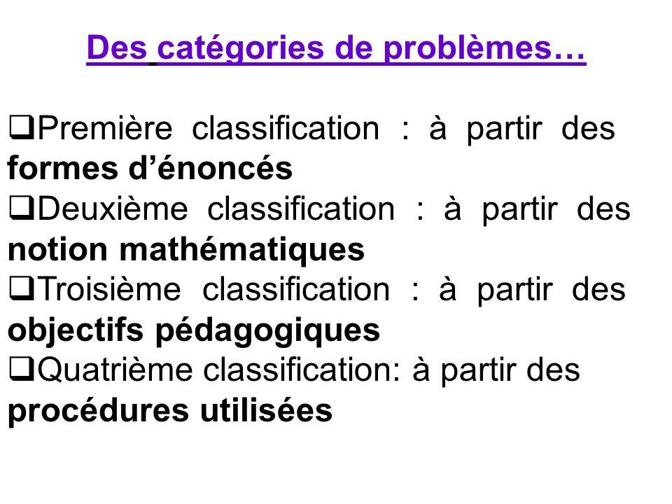 Des catégories de problèmes… Première classification : à partir des formes dénoncés Deuxième classification : à partir des notion mathématiques Troisi