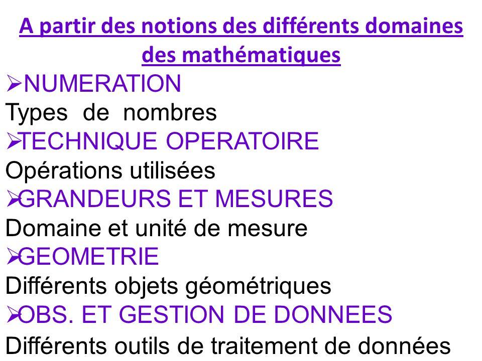 A partir des notions des différents domaines des mathématiques NUMERATION Types de nombres TECHNIQUE OPERATOIRE Opérations utilisées GRANDEURS ET MESU