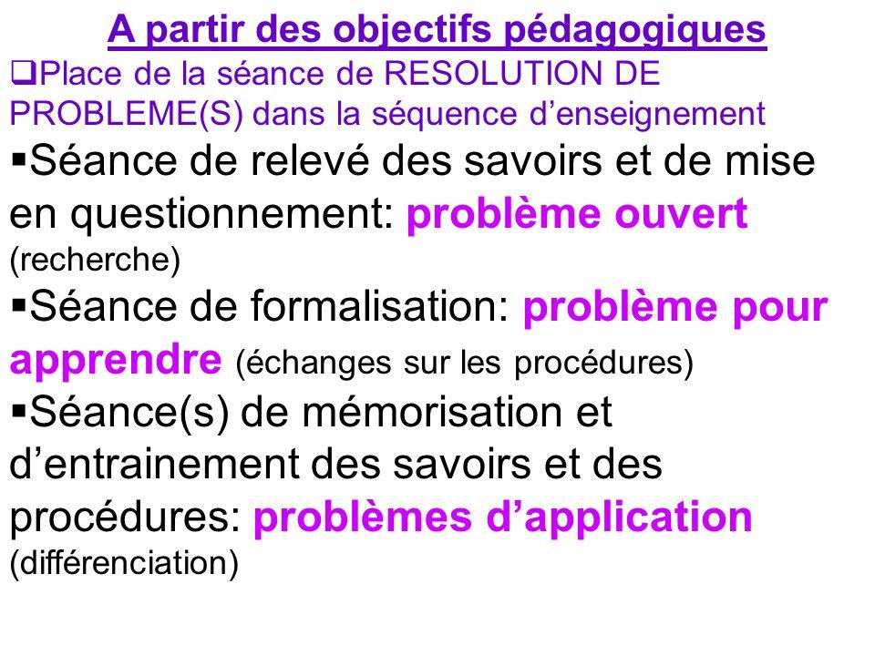 A partir des objectifs pédagogiques Place de la séance de RESOLUTION DE PROBLEME(S) dans la séquence denseignement Séance de relevé des savoirs et de