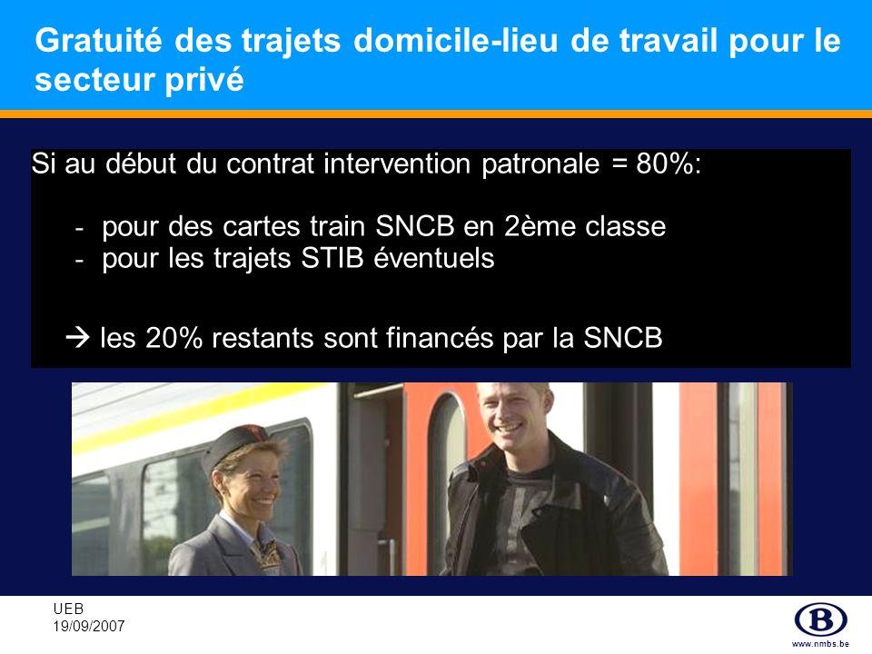 www.nmbs.be UEB 19/09/2007 Gratuité des trajets domicile-lieu de travail pour le secteur privé Si au début du contrat intervention patronale = 80%: -