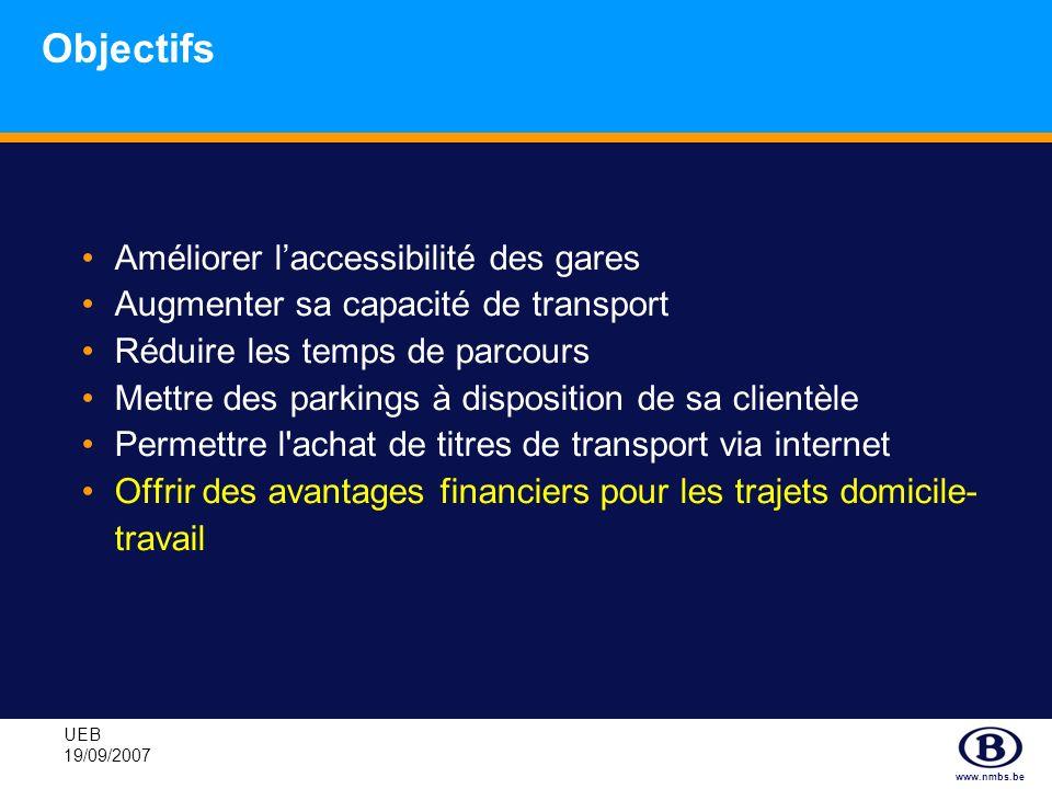 www.nmbs.be UEB 19/09/2007 Objectifs Améliorer laccessibilité des gares Augmenter sa capacité de transport Réduire les temps de parcours Mettre des pa