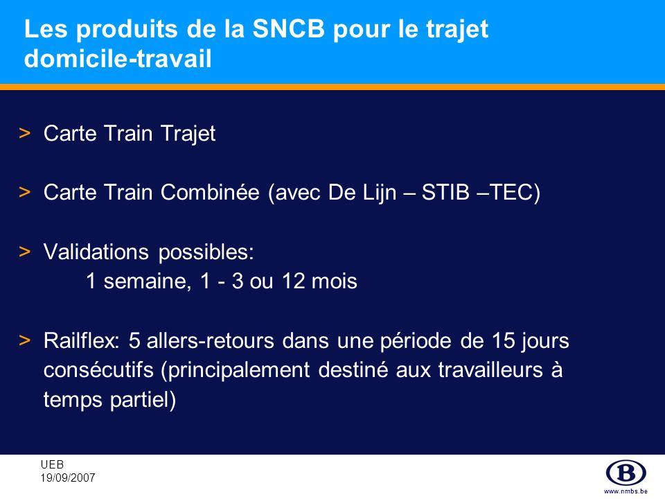 www.nmbs.be UEB 19/09/2007 Les produits de la SNCB pour le trajet domicile-travail >Carte Train Trajet >Carte Train Combinée (avec De Lijn – STIB –TEC