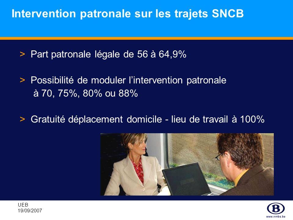 www.nmbs.be UEB 19/09/2007 Intervention patronale sur les trajets SNCB >Part patronale légale de 56 à 64,9% >Possibilité de moduler lintervention patr