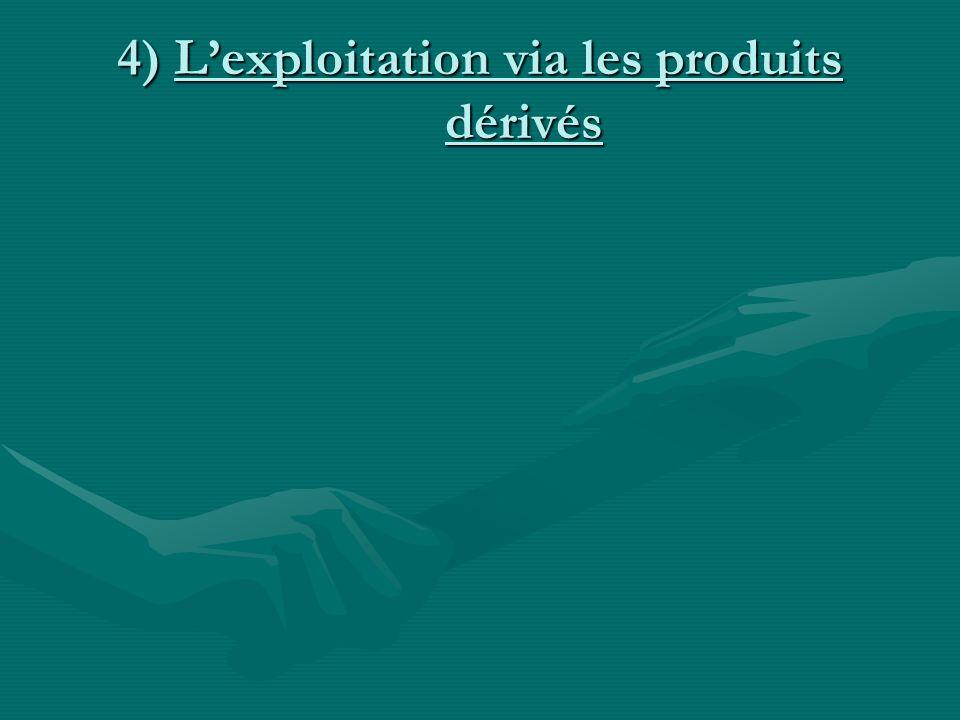 4) Lexploitation via les produits dérivés