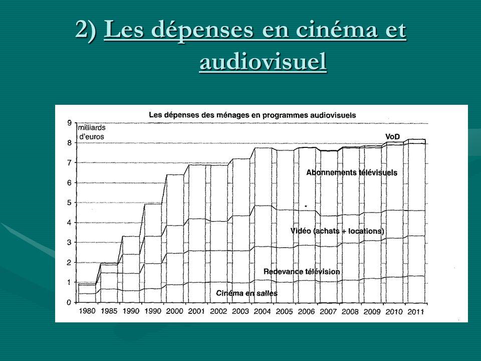 2) Les dépenses en cinéma et audiovisuel