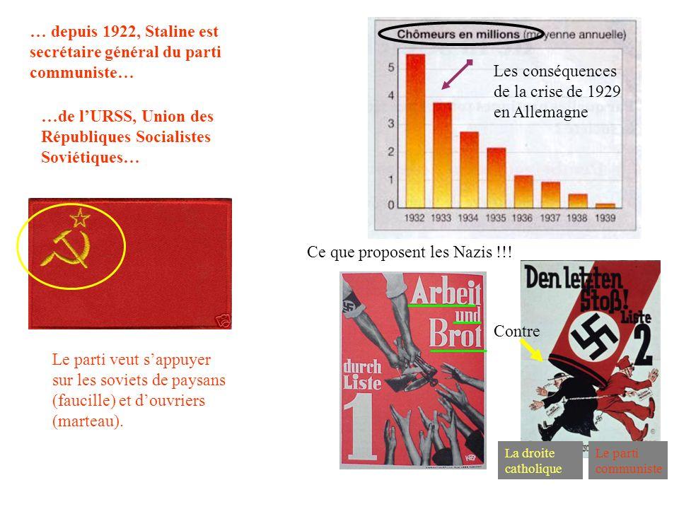 Le parti veut sappuyer sur les soviets de paysans (faucille) et douvriers (marteau). Les conséquences de la crise de 1929 en Allemagne La droite catho