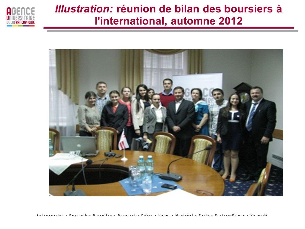 Illustration: réunion de bilan des boursiers à l'international, automne 2012