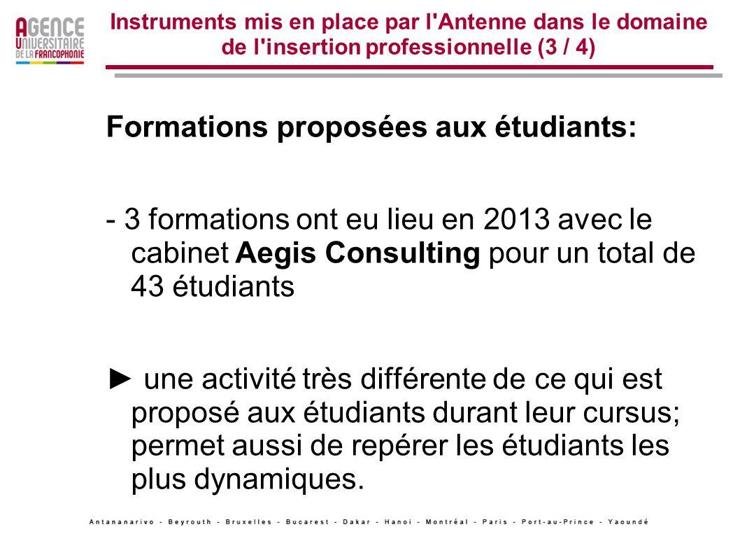 Instruments mis en place par l'Antenne dans le domaine de l'insertion professionnelle (3 / 4) Formations proposées aux étudiants: - 3 formations ont e