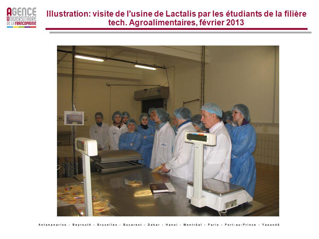 Illustration: visite de l'usine de Lactalis par les étudiants de la filière tech. Agroalimentaires, février 2013