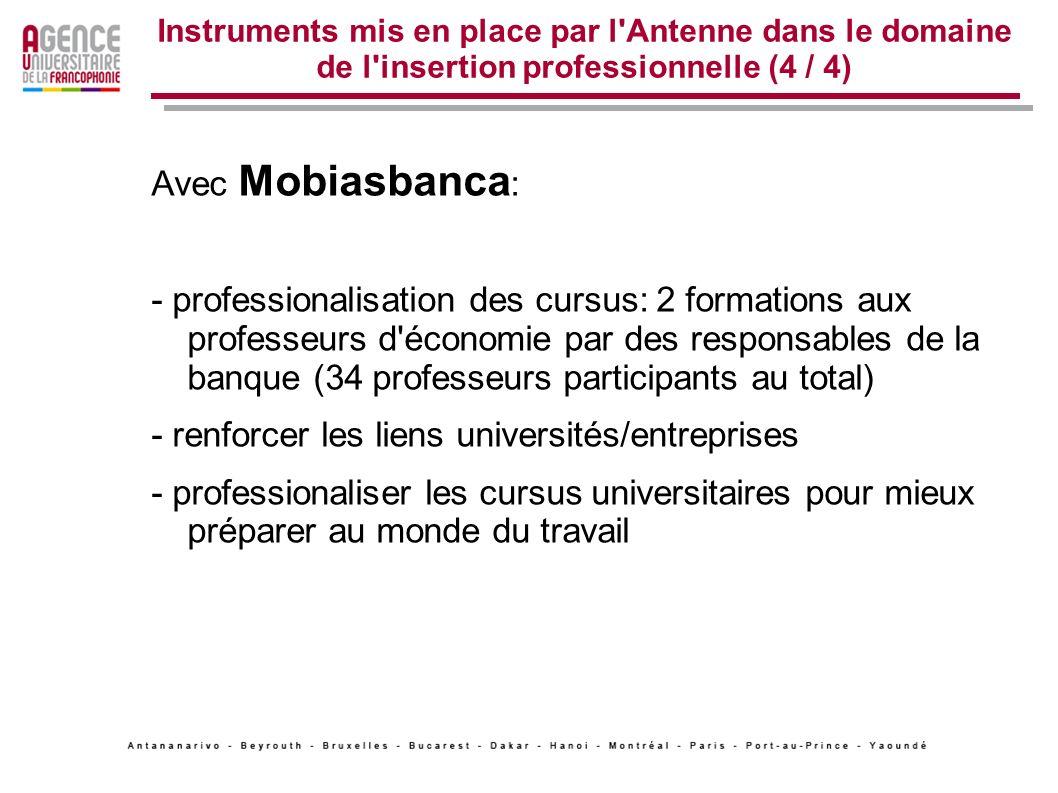 Instruments mis en place par l'Antenne dans le domaine de l'insertion professionnelle (4 / 4) Avec Mobiasbanca : - professionalisation des cursus: 2 f