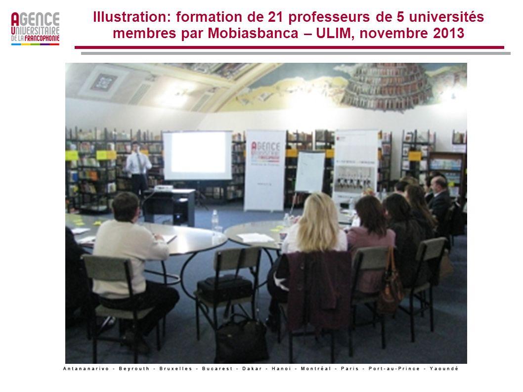 Illustration: formation de 21 professeurs de 5 universités membres par Mobiasbanca – ULIM, novembre 2013