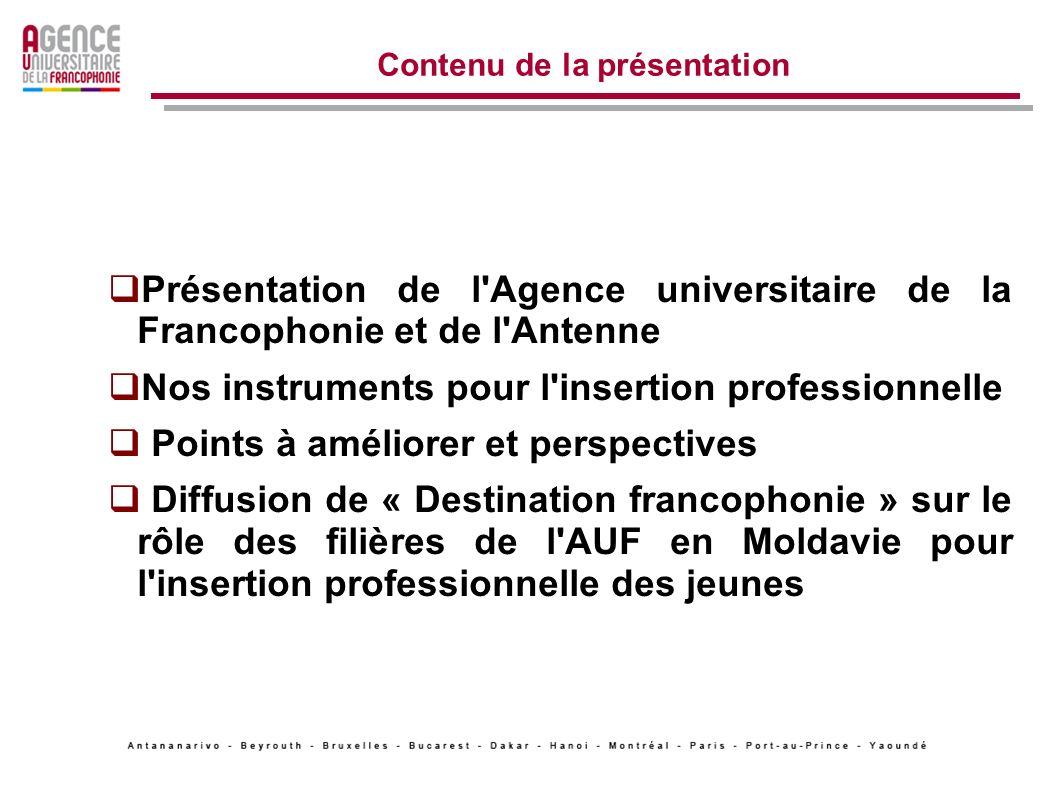 Contenu de la présentation Présentation de l'Agence universitaire de la Francophonie et de l'Antenne Nos instruments pour l'insertion professionnelle