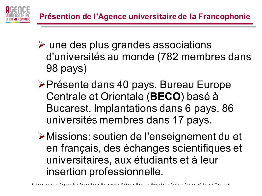 Présention de l'Agence universitaire de la Francophonie une des plus grandes associations d'universités au monde (782 membres dans 98 pays) Présente d