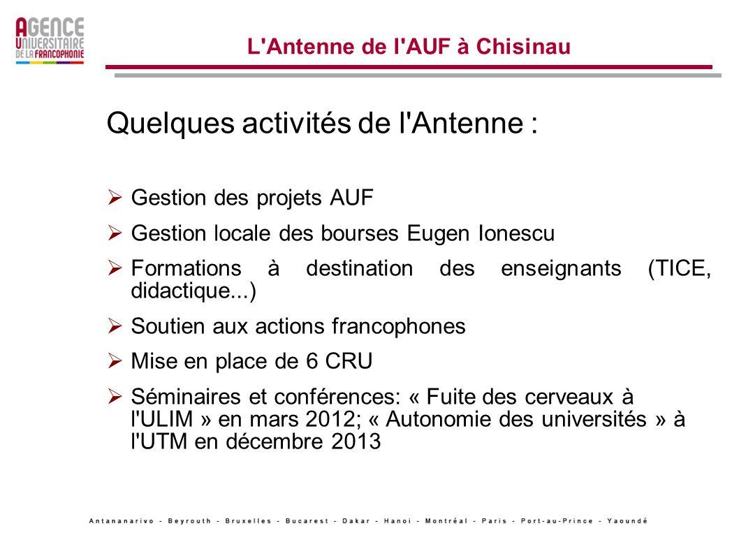 L'Antenne de l'AUF à Chisinau Quelques activités de l'Antenne : Gestion des projets AUF Gestion locale des bourses Eugen Ionescu Formations à destinat