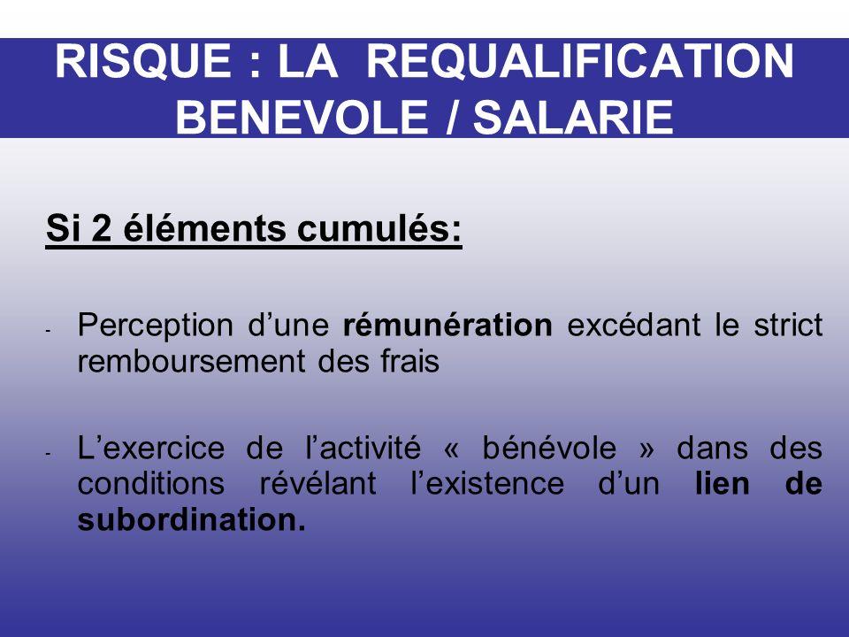 RISQUE : LA REQUALIFICATION BENEVOLE / SALARIE Si 2 éléments cumulés: - Perception dune rémunération excédant le strict remboursement des frais - Lexe
