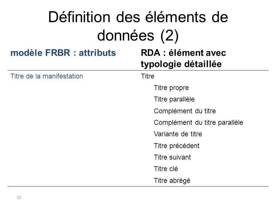 10 Définition des éléments de données (2) modèle FRBR : attributsRDA : élément avec typologie détaillée Titre de la manifestationTitre Titre propre Ti