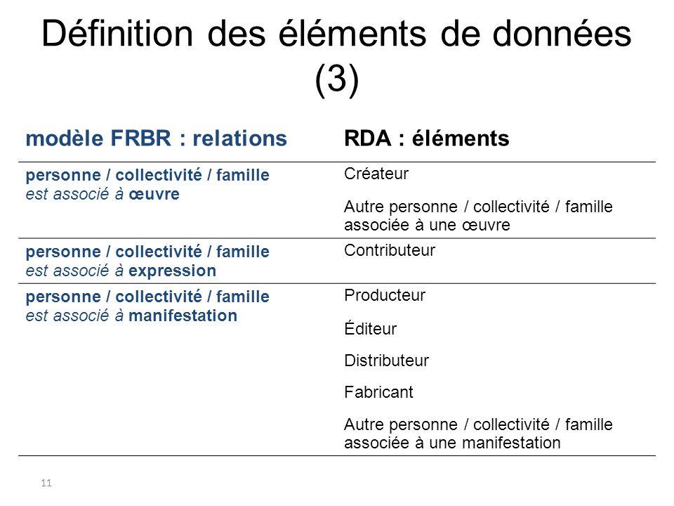 11 Définition des éléments de données (3) modèle FRBR : relationsRDA : éléments personne / collectivité / famille est associé à œuvre Créateur Autre p