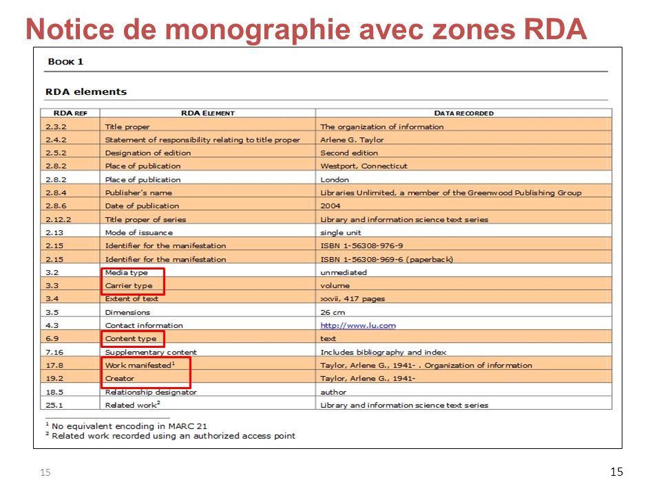 15 Notice de monographie avec zones RDA