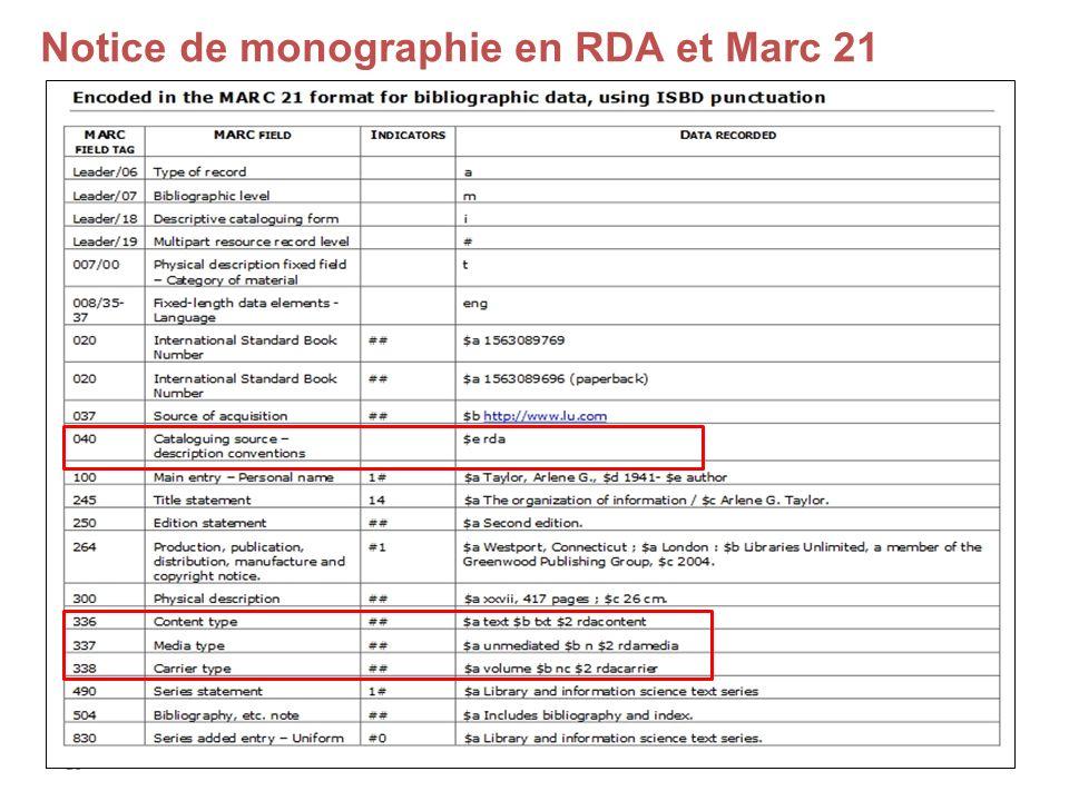 16 Notice de monographie en RDA et Marc 21