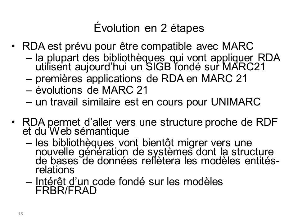 18 Évolution en 2 étapes RDA est prévu pour être compatible avec MARC –la plupart des bibliothèques qui vont appliquer RDA utilisent aujourdhui un SIG