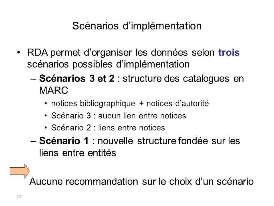 20 Scénarios dimplémentation RDA permet dorganiser les données selon trois scénarios possibles dimplémentation –Scénarios 3 et 2 : structure des catal