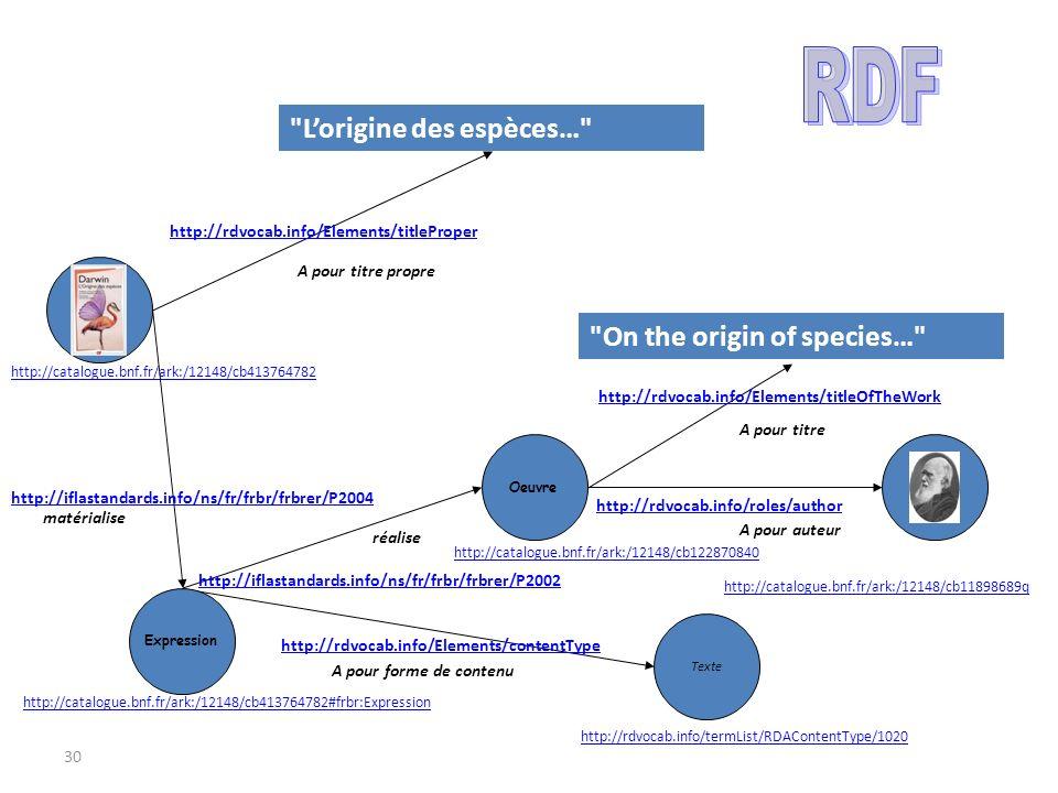 http://catalogue.bnf.fr/ark:/12148/cb413764782