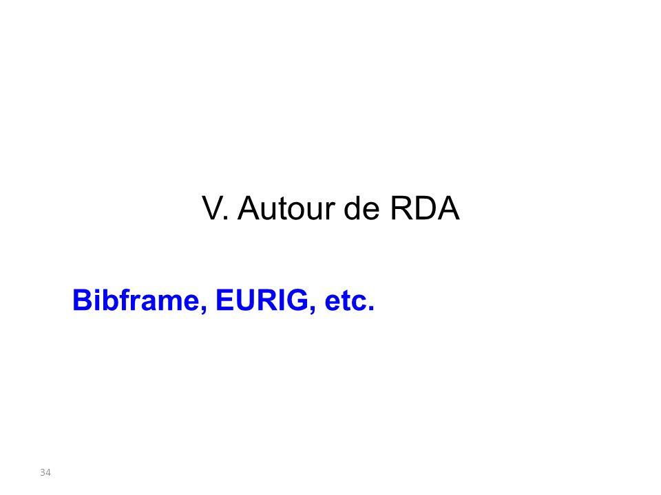 34 V. Autour de RDA Bibframe, EURIG, etc.