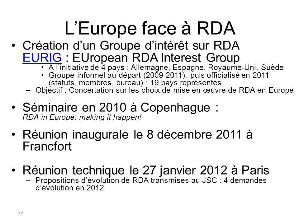 37 LEurope face à RDA Création dun Groupe dintérêt sur RDA EURIG : EUropean RDA Interest Group EURIG À linitiative de 4 pays : Allemagne, Espagne, Roy