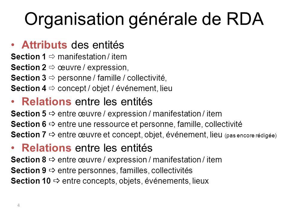 4 Organisation générale de RDA Attributs des entités Section 1 manifestation / item Section 2 œuvre / expression, Section 3 personne / famille / colle
