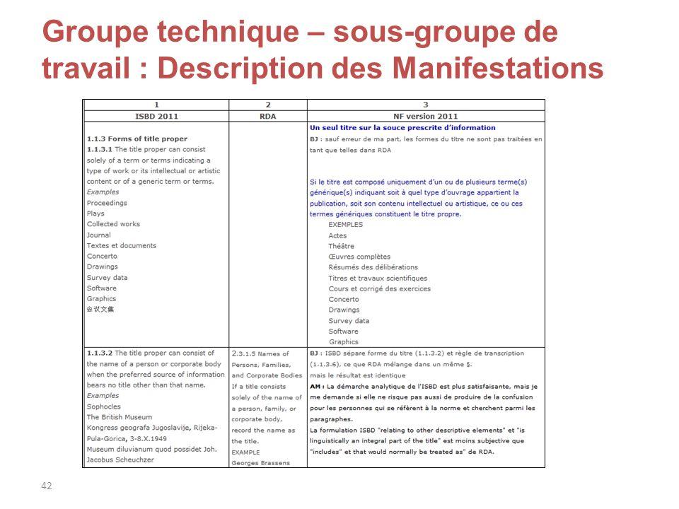 42 Groupe technique – sous-groupe de travail : Description des Manifestations