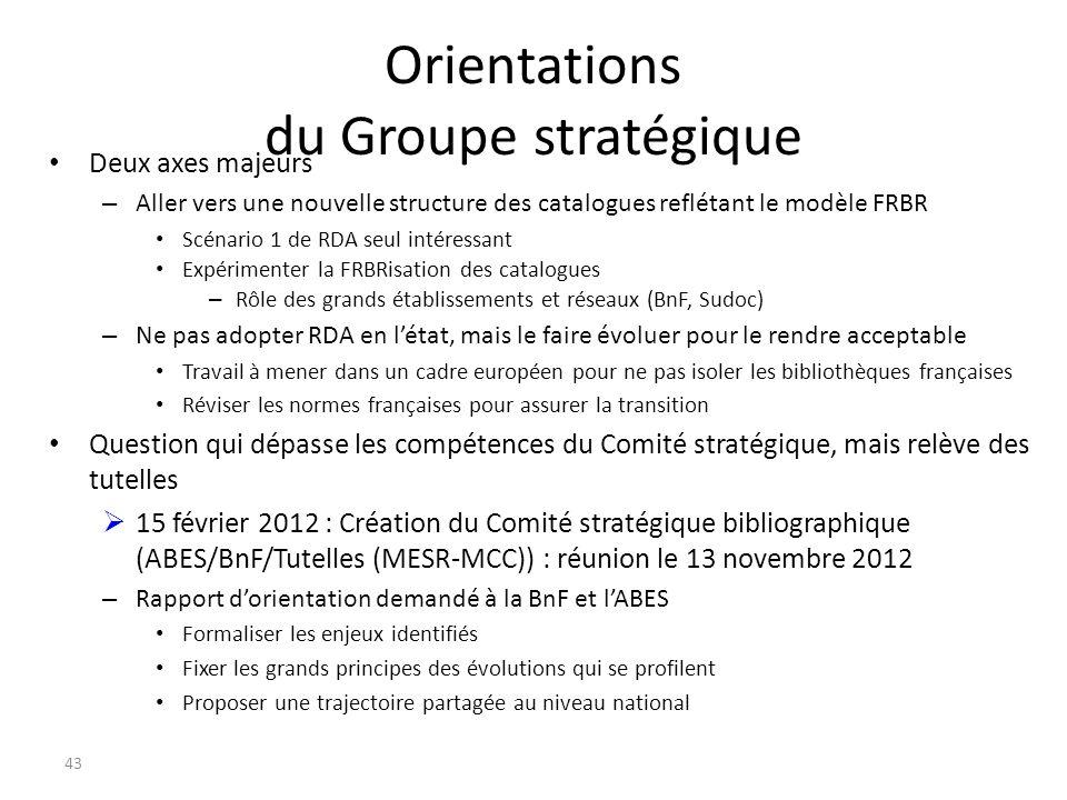Orientations du Groupe stratégique Deux axes majeurs – Aller vers une nouvelle structure des catalogues reflétant le modèle FRBR Scénario 1 de RDA seu