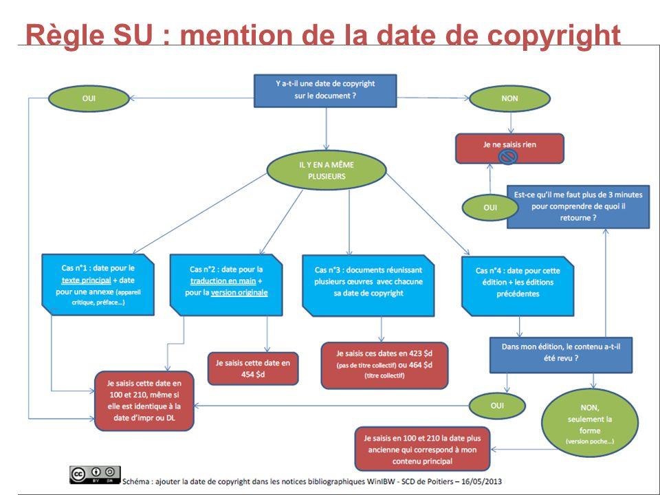 46 Règle SU : mention de la date de copyright
