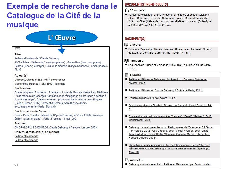 59 Exemple de recherche dans le Catalogue de la Cité de la musique L' Œuvre