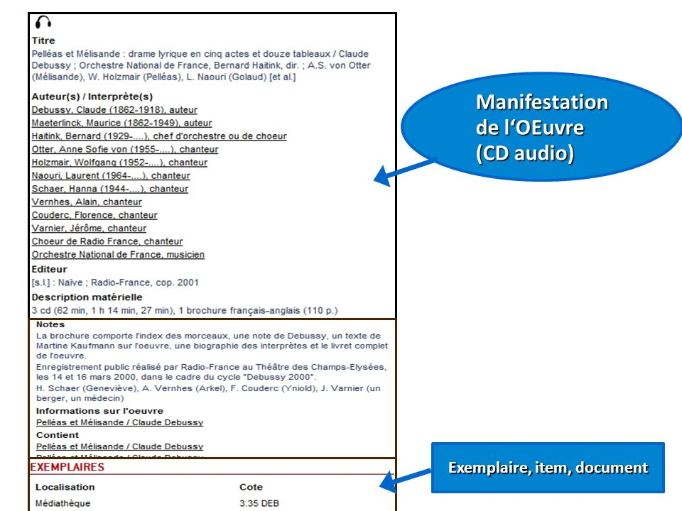 60 Manifestation de lOEuvre (CD audio) Exemplaire, item, document
