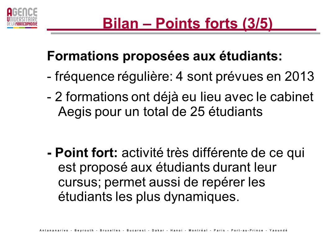 Bilan – Points forts (3/5) Formations proposées aux étudiants: - fréquence régulière: 4 sont prévues en 2013 - 2 formations ont déjà eu lieu avec le cabinet Aegis pour un total de 25 étudiants - Point fort: activité très différente de ce qui est proposé aux étudiants durant leur cursus; permet aussi de repérer les étudiants les plus dynamiques.