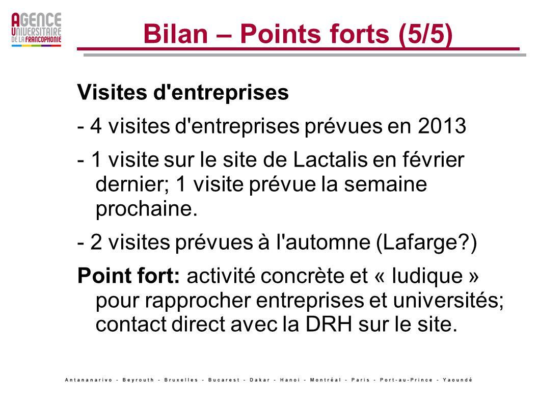 Bilan – Points forts (5/5) Visites d entreprises - 4 visites d entreprises prévues en 2013 - 1 visite sur le site de Lactalis en février dernier; 1 visite prévue la semaine prochaine.