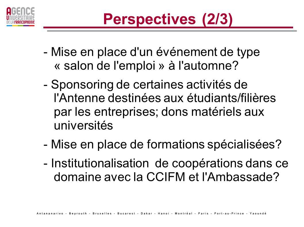 Perspectives (2/3) - Mise en place d un événement de type « salon de l emploi » à l automne.