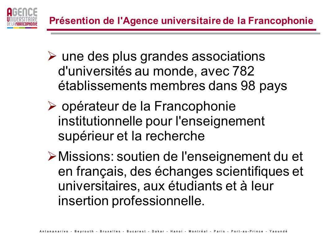 Présention de l Agence universitaire de la Francophonie une des plus grandes associations d universités au monde, avec 782 établissements membres dans 98 pays opérateur de la Francophonie institutionnelle pour l enseignement supérieur et la recherche Missions: soutien de l enseignement du et en français, des échanges scientifiques et universitaires, aux étudiants et à leur insertion professionnelle.