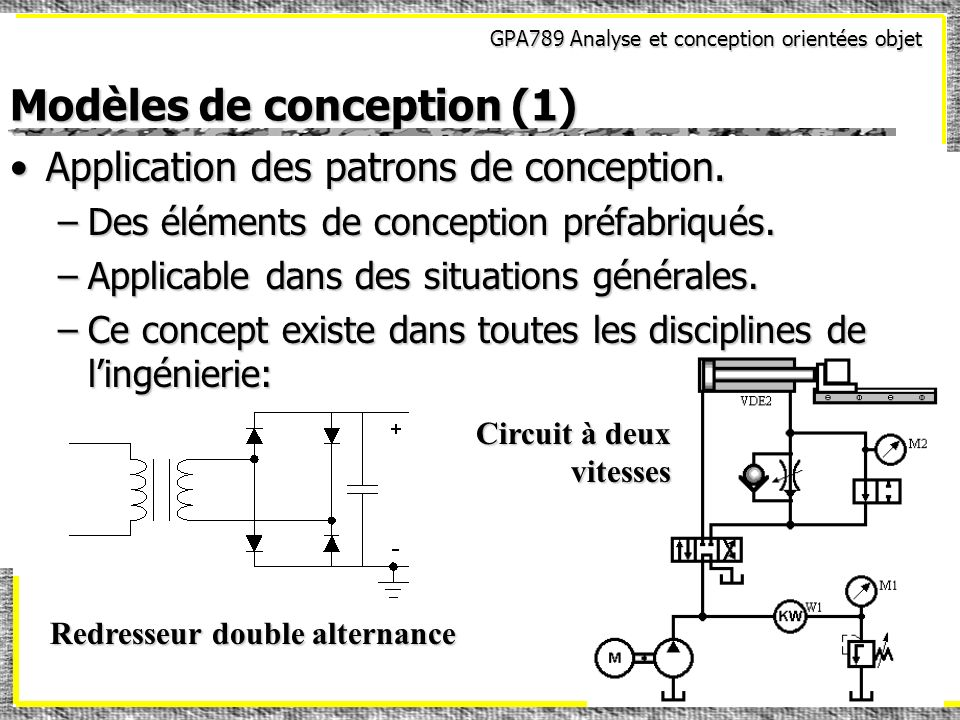 GPA789 Analyse et conception orientées objet 28 Modèles de conception (1) Application des patrons de conception.Application des patrons de conception.