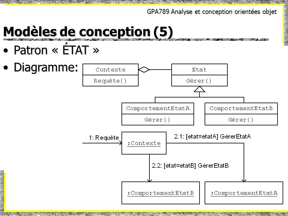 GPA789 Analyse et conception orientées objet 32 Modèles de conception (5) Patron « ÉTAT »Patron « ÉTAT » Diagramme:Diagramme: