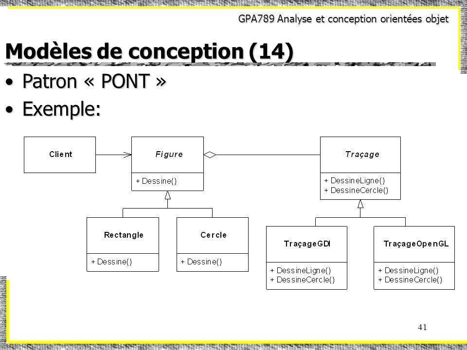 GPA789 Analyse et conception orientées objet 41 Modèles de conception (14) Patron « PONT »Patron « PONT » Exemple:Exemple: