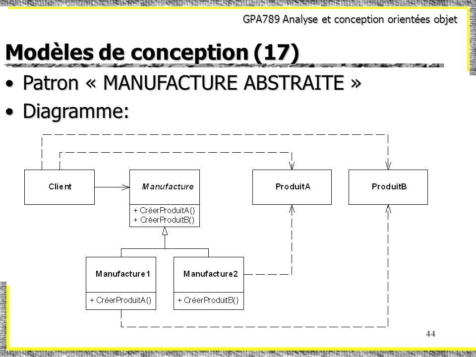 GPA789 Analyse et conception orientées objet 44 Modèles de conception (17) Patron « MANUFACTURE ABSTRAITE »Patron « MANUFACTURE ABSTRAITE » Diagramme: