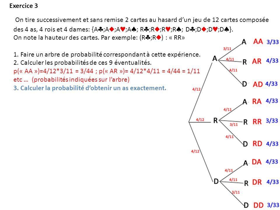 On tire successivement et sans remise 2 cartes au hasard dun jeu de 12 cartes composée des 4 as, 4 rois et 4 dames: {A ;A ;A ;A ; R ;R ;R ;R ; D ;D ;D