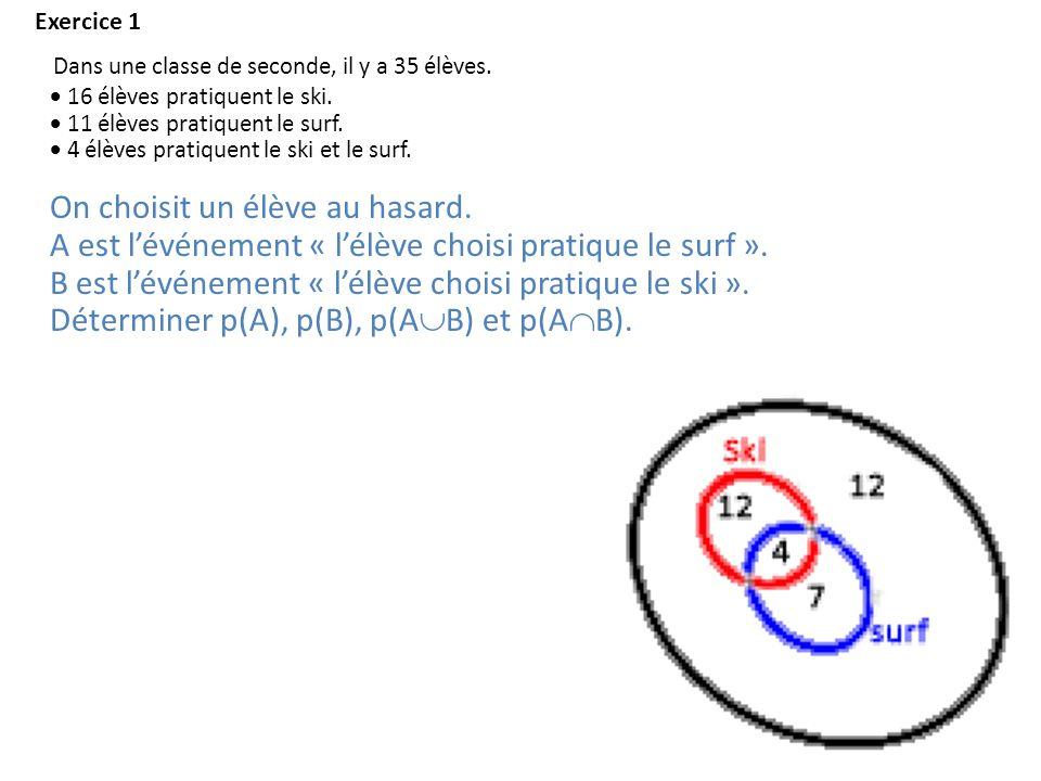 Dans une classe de seconde, il y a 35 élèves. 16 élèves pratiquent le ski. 11 élèves pratiquent le surf. 4 élèves pratiquent le ski et le surf. On cho