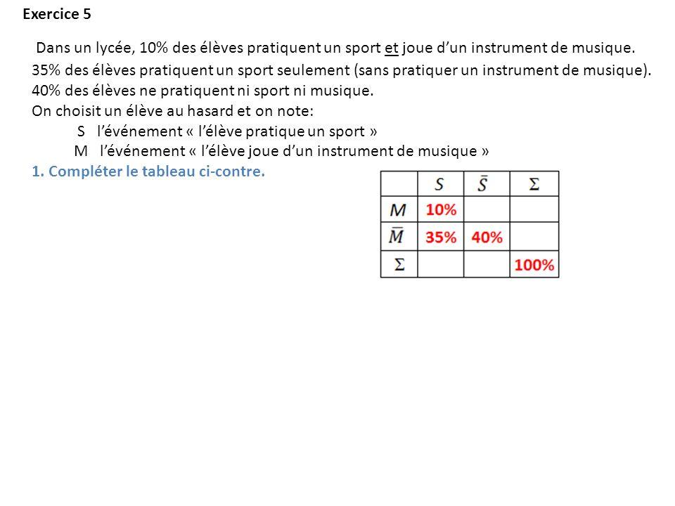 Dans un lycée, 10% des élèves pratiquent un sport et joue dun instrument de musique. 35% des élèves pratiquent un sport seulement (sans pratiquer un i
