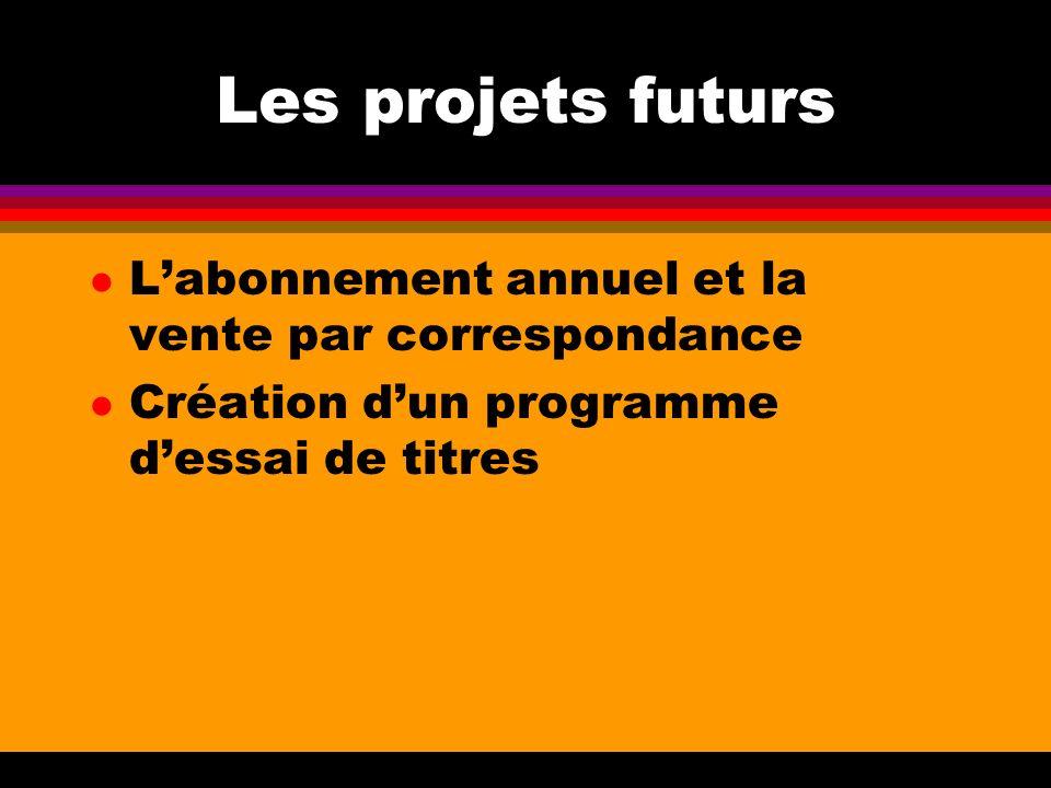 Les projets futurs l Labonnement annuel et la vente par correspondance l Création dun programme dessai de titres