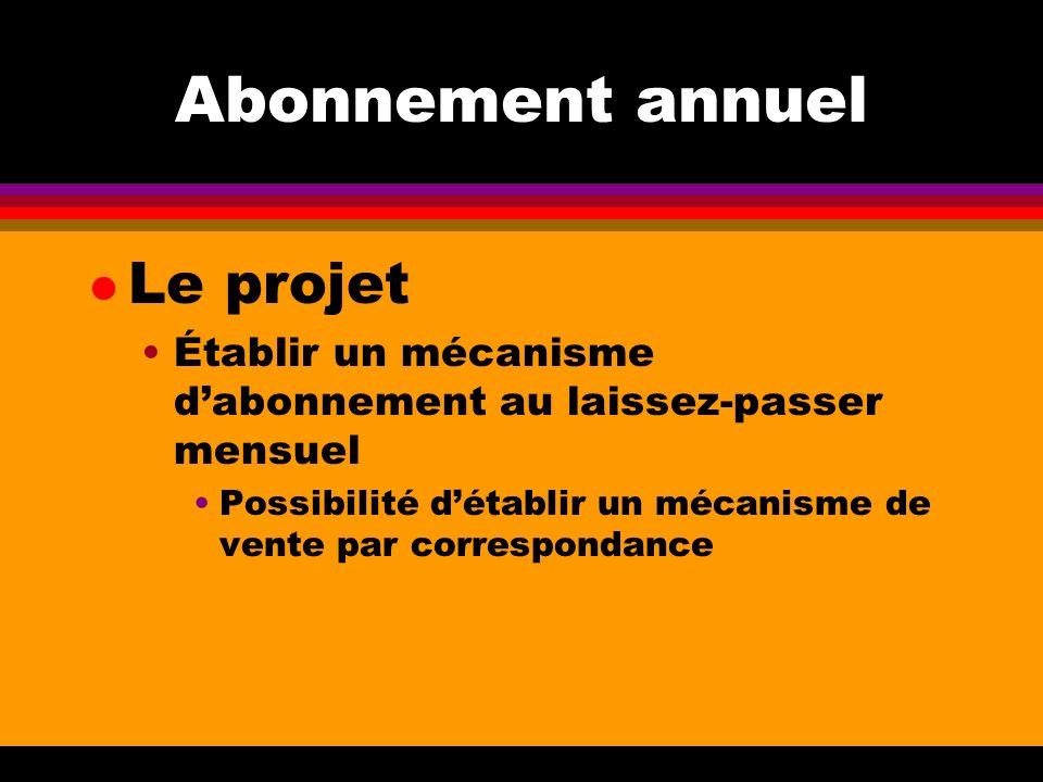 Abonnement annuel l Le projet Établir un mécanisme dabonnement au laissez-passer mensuel Possibilité détablir un mécanisme de vente par correspondance